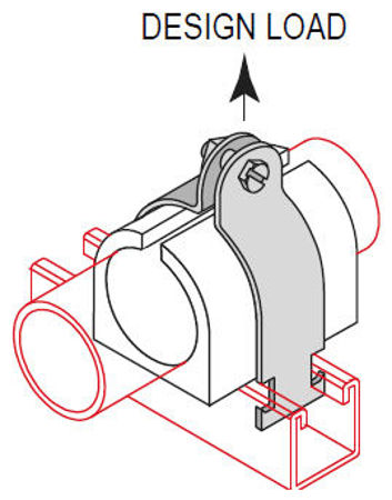 Picture for category Strut Fittings